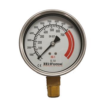 hiforce-pressure-gauge
